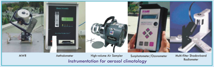 Observatory for Aerosol Climatology